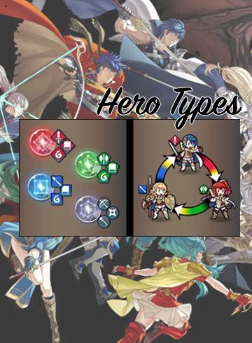 Fire Emblem Heroes Hero type